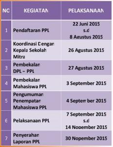 timeline ppl